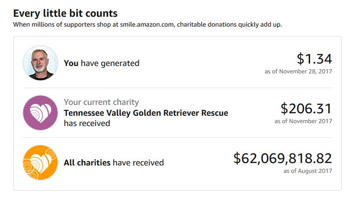 Amazon Smile giving to charity